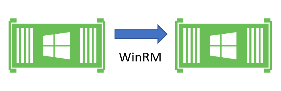 Container to container WinRM
